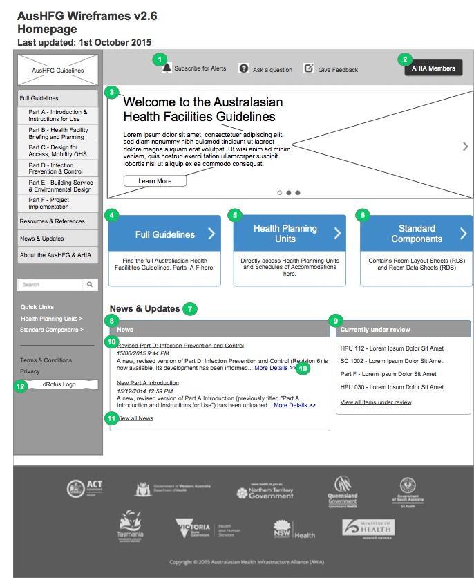 AusHFG website homepage wireframe